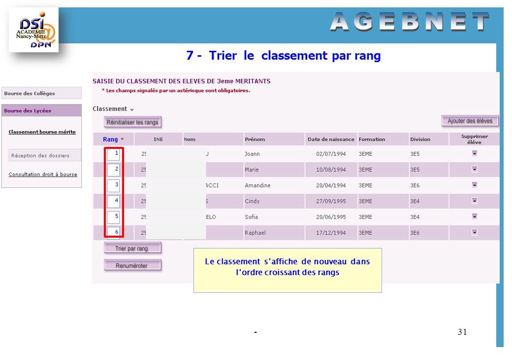 - 31 7 - Trier le classement par rang Le classement saffiche de nouveau dans lordre croissant des rangs