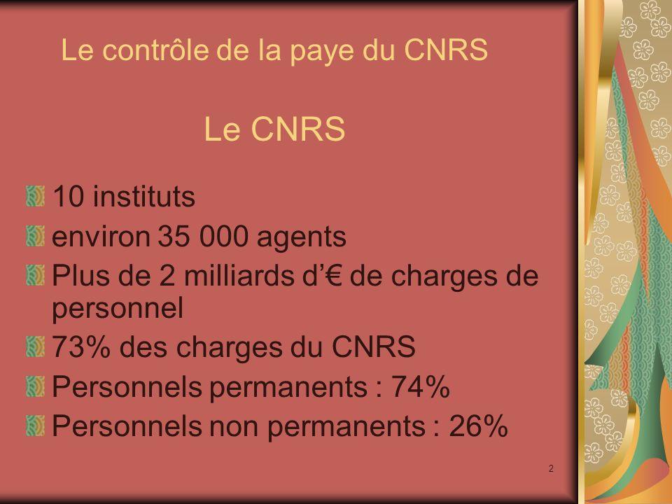 2 Le contrôle de la paye du CNRS Le CNRS 10 instituts environ 35 000 agents Plus de 2 milliards d de charges de personnel 73% des charges du CNRS Pers