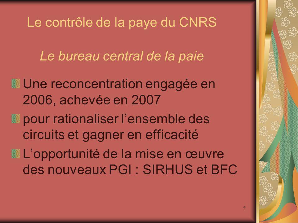 4 Le contrôle de la paye du CNRS Le bureau central de la paie Une reconcentration engagée en 2006, achevée en 2007 pour rationaliser lensemble des cir