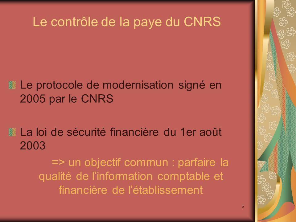 5 Le contrôle de la paye du CNRS Le protocole de modernisation signé en 2005 par le CNRS La loi de sécurité financière du 1er août 2003 => un objectif