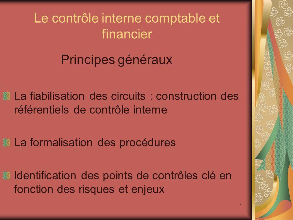 7 Le contrôle interne comptable et financier Principes généraux La fiabilisation des circuits : construction des référentiels de contrôle interne La f