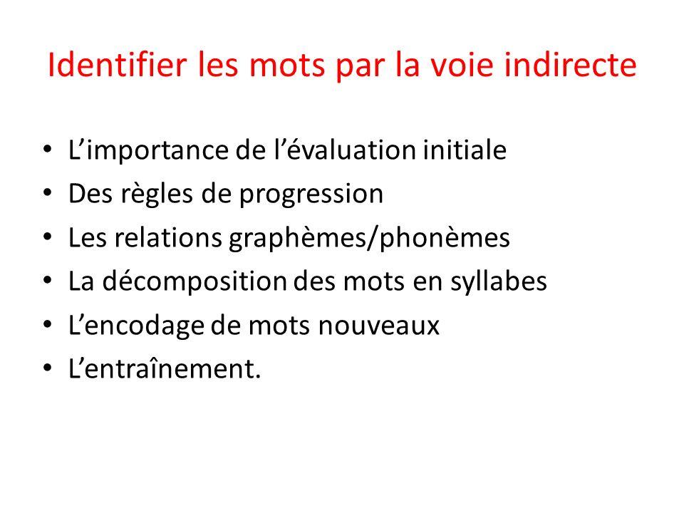 Identifier les mots par la voie indirecte Limportance de lévaluation initiale Des règles de progression Les relations graphèmes/phonèmes La décomposit