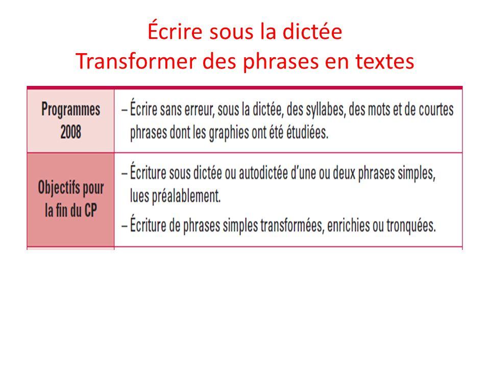Écrire sous la dictée Transformer des phrases en textes