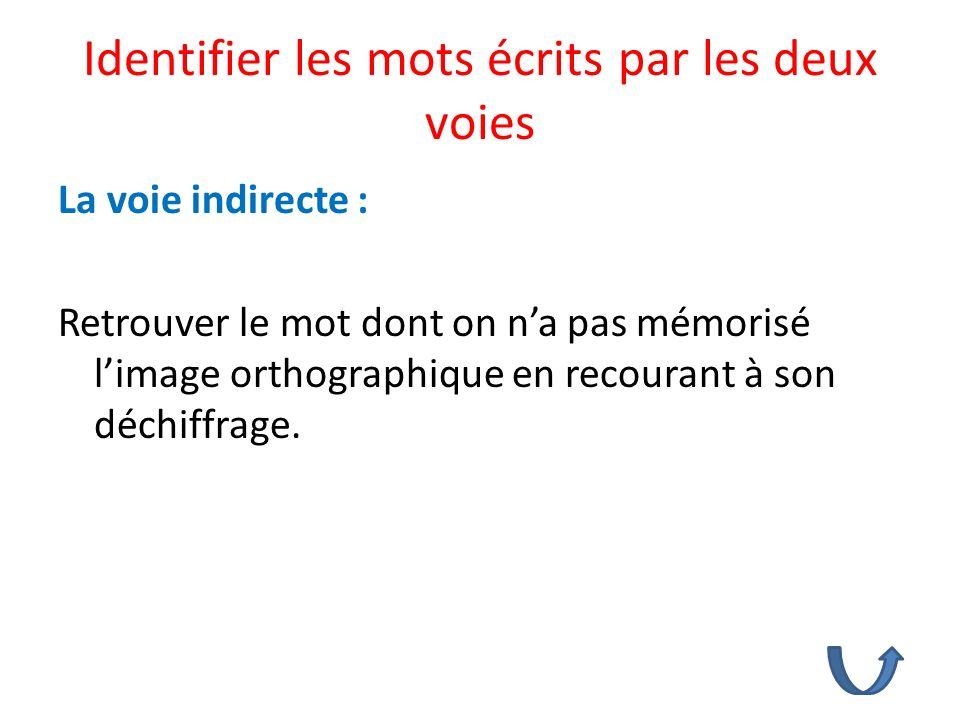 Identifier les mots écrits par les deux voies La voie indirecte : Retrouver le mot dont on na pas mémorisé limage orthographique en recourant à son déchiffrage.