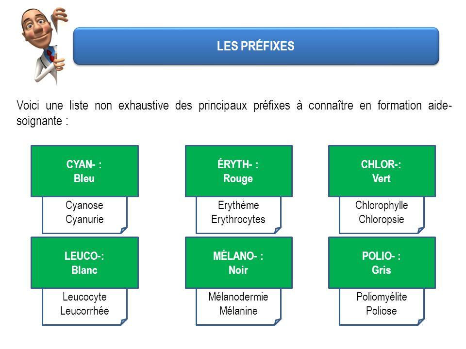 Voici une liste non exhaustive des principaux préfixes à connaître en formation aide- soignante : CYAN- : Bleu Cyanose Cyanurie ÉRYTH- : Rouge Erythèm