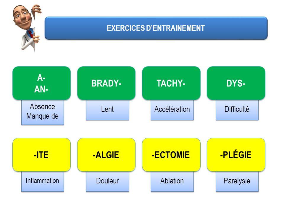 Paralysie Ablation Douleur Inflammation Difficulté Accélération Lent Absence Manque de Absence Manque de A- AN- A- AN- BRADY- TACHY- DYS- -ITE -ALGIE