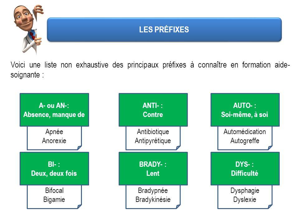 Ce cours se trouve sur votre site : ifassalpe.fr – Module 2 ( M2015)