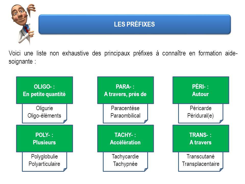 Voici une liste non exhaustive des principaux préfixes à connaître en formation aide- soignante : PYR-: Feu, fièvre Pyrétique Pyrexie AD- : Rapprochement Adduction AB- : Séparation Eloignement Abduction PRÉ- : Avant, devant Préanesthésie Prénatal AER- : Air Aérophagie ISO- : Egal Isotherme Isogroupe LES PRÉFIXES