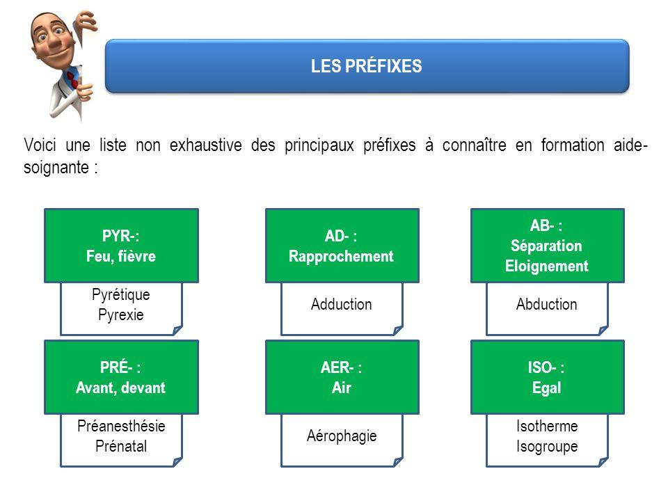 Voici une liste non exhaustive des principaux préfixes à connaître en formation aide- soignante : EU- : Normal Eupnée Eutocie SUB- : Sous, dessous Sublingual ANTE- : Avant Antéprandial Antécédents POST- : Après Postmictionnel Postprandial PER- : Pendant Peropératoire Permictionnel PHAG- : Manger Phagocytes Phagocytose LES PRÉFIXES