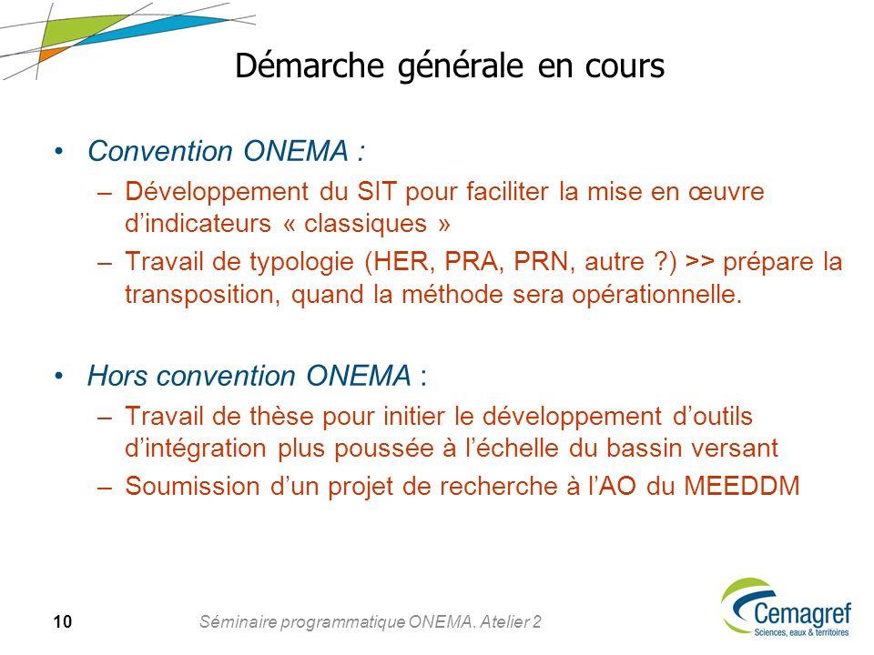 10 Séminaire programmatique ONEMA. Atelier 2 Démarche générale en cours Convention ONEMA : –Développement du SIT pour faciliter la mise en œuvre dindi