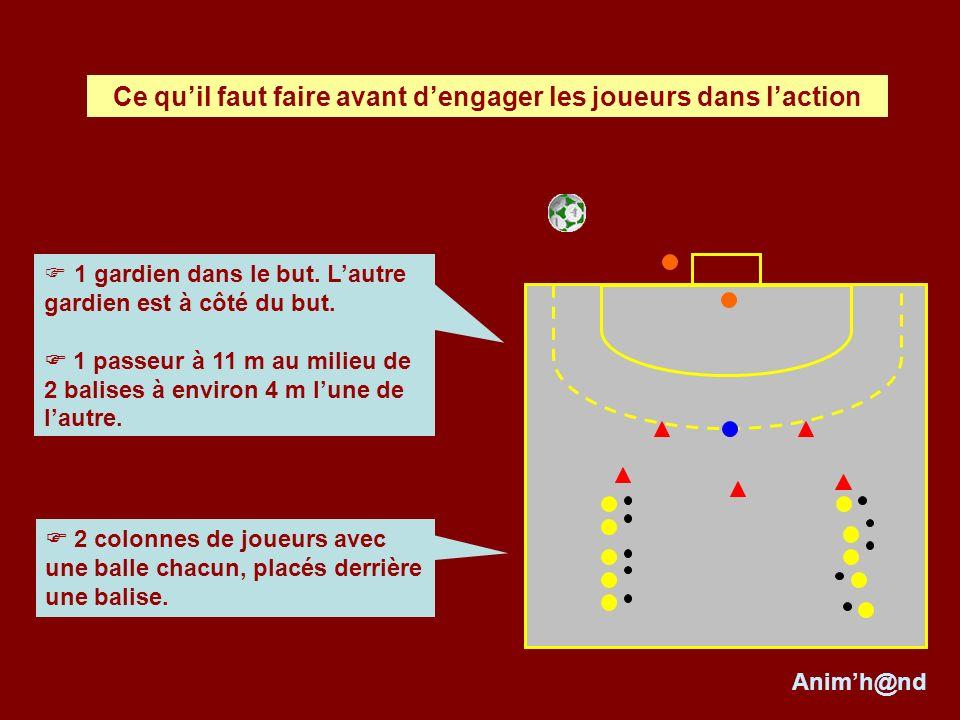 1 gardien dans le but. Lautre gardien est à côté du but. 1 passeur à 11 m au milieu de 2 balises à environ 4 m lune de lautre. 2 colonnes de joueurs a