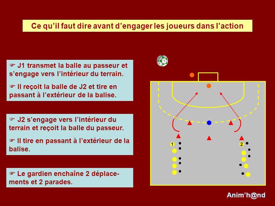 21 J1 transmet la balle au passeur et sengage vers lintérieur du terrain. Il reçoit la balle de J2 et tire en passant à lextérieur de la balise. J2 se