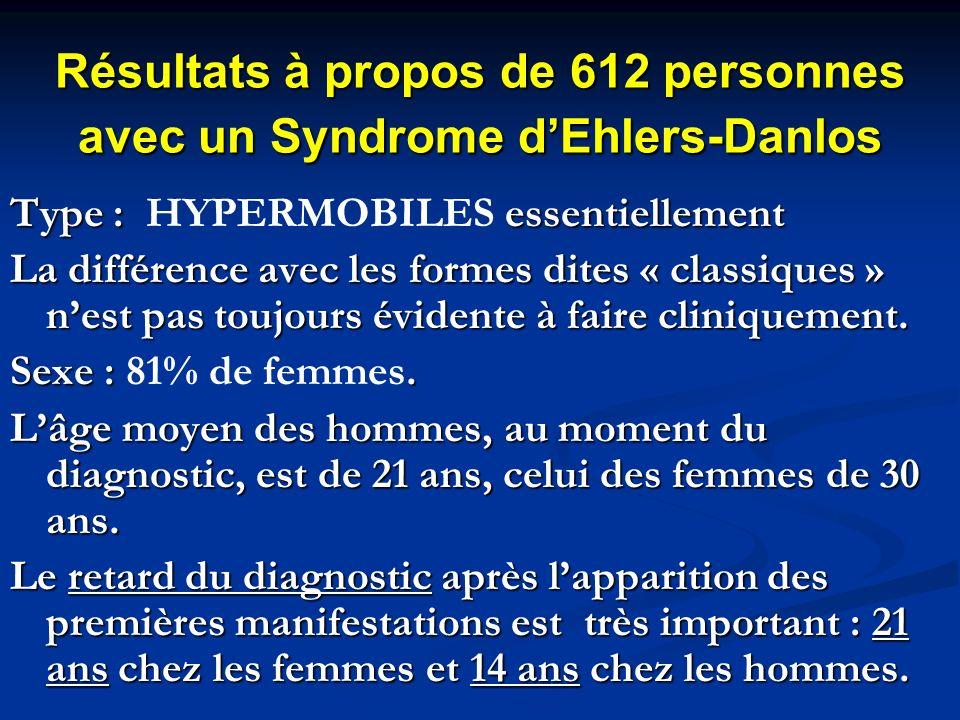 Résultats à propos de 612 personnes avec un Syndrome dEhlers-Danlos Type : essentiellement Type : HYPERMOBILES essentiellement La différence avec les