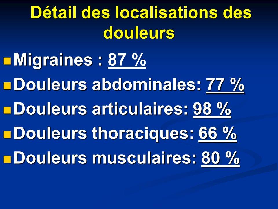 Détail des localisations des douleurs Détail des localisations des douleurs Migraines : Migraines : 87 % Douleurs abdominales: 77 % Douleurs abdominal