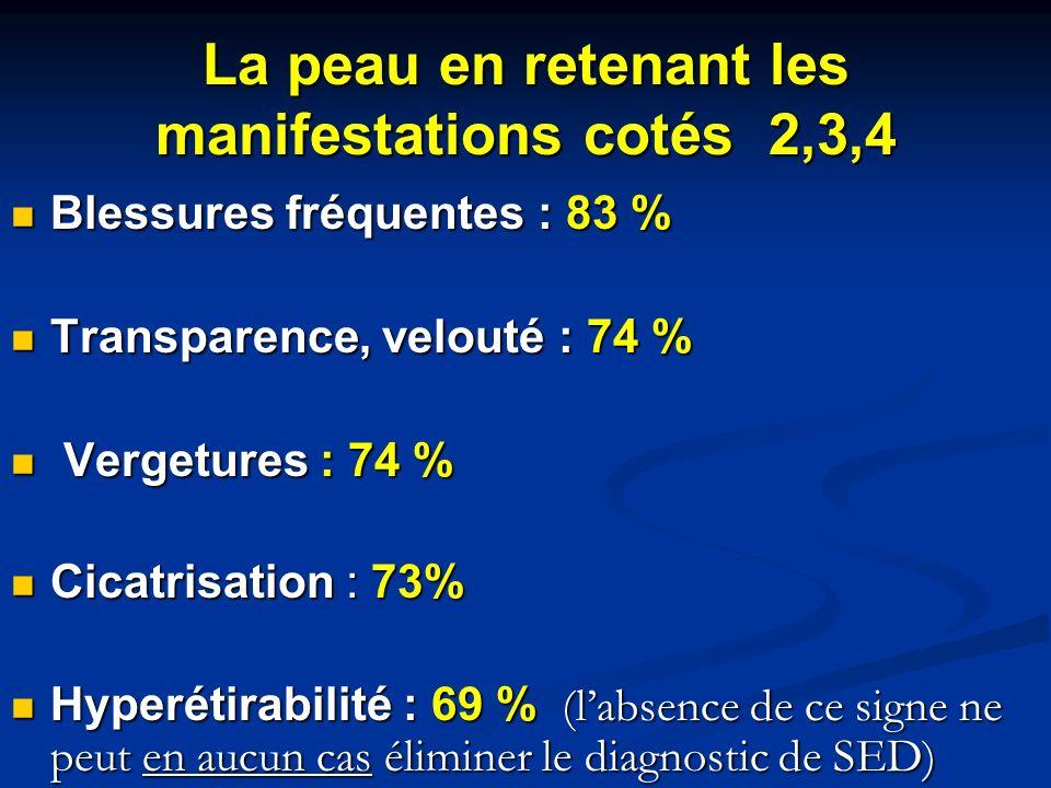 La peau en retenant les manifestations cotés 2,3,4 Blessures fréquentes : 83 % Blessures fréquentes : 83 % Transparence, velouté : 74 % Transparence,