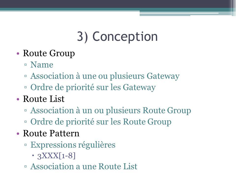 3) Conception Route Group Name Association à une ou plusieurs Gateway Ordre de priorité sur les Gateway Route List Association à un ou plusieurs Route Group Ordre de priorité sur les Route Group Route Pattern Expressions régulières 3XXX[1-8] Association a une Route List