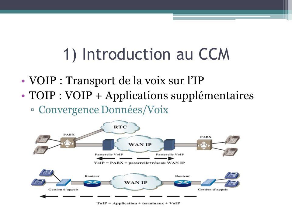 1) Introduction au CCM VOIP : Transport de la voix sur lIP TOIP : VOIP + Applications supplémentaires Convergence Données/Voix