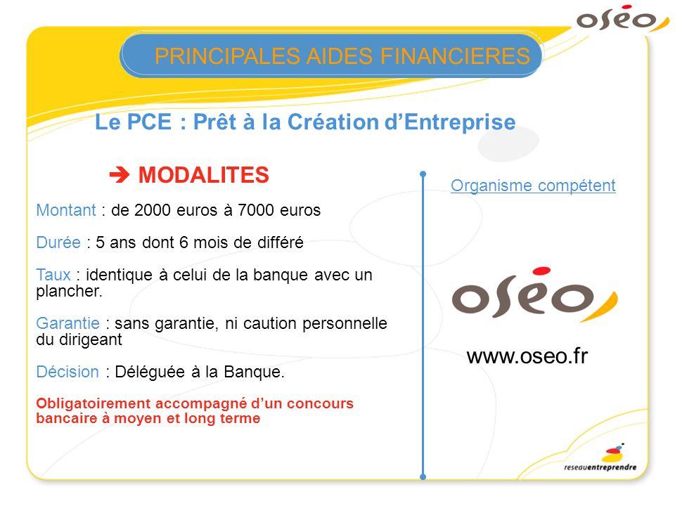 Le PCE : Prêt à la Création dEntreprise Organisme compétent MODALITES Montant : de 2000 euros à 7000 euros Durée : 5 ans dont 6 mois de différé Taux :