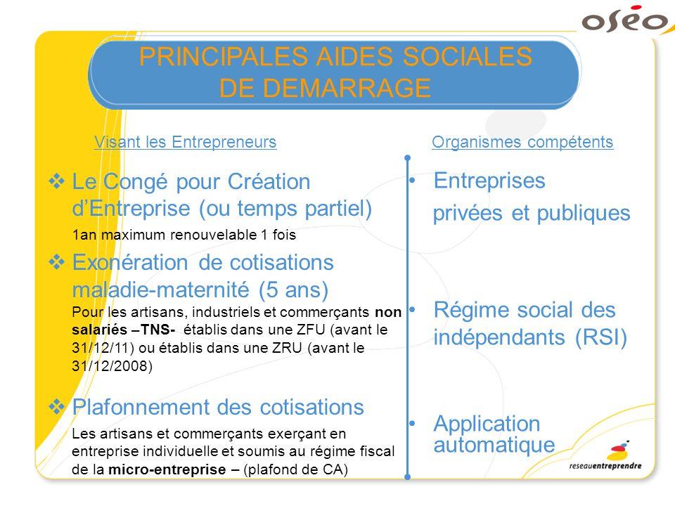 Entreprises privées et publiques Régime social des indépendants (RSI) Application automatique Le Congé pour Création dEntreprise (ou temps partiel) 1a