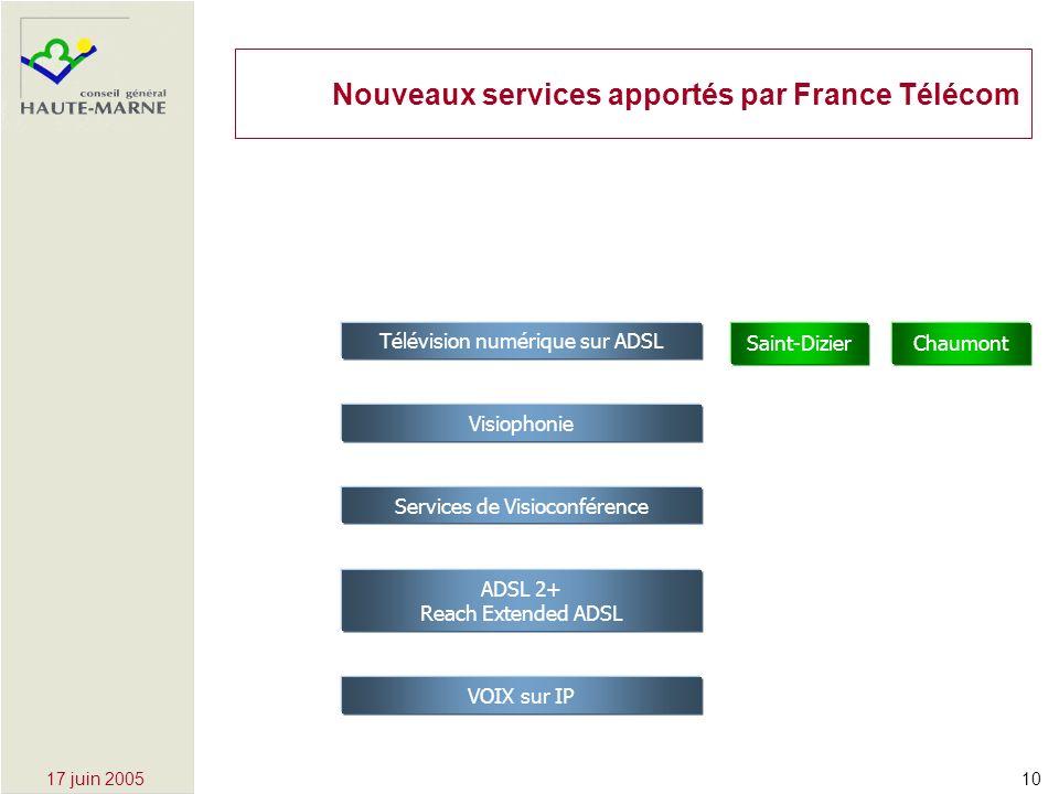 1017 juin 2005 Nouveaux services apportés par France Télécom Télévision numérique sur ADSL Visiophonie ADSL 2+ Reach Extended ADSL Services de Visioco