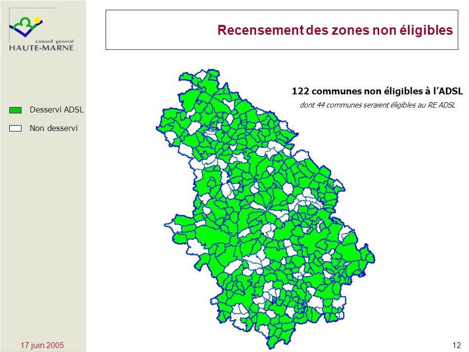 1217 juin 2005 Recensement des zones non éligibles Desservi ADSL Non desservi 122 communes non éligibles à lADSL dont 44 communes seraient éligibles au RE ADSL