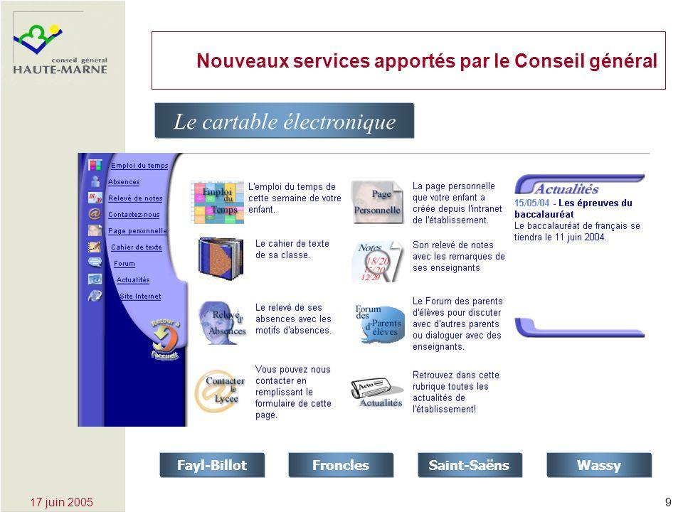 917 juin 2005 Nouveaux services apportés par le Conseil général Fayl-BillotFronclesSaint-SaënsWassy Le cartable électronique