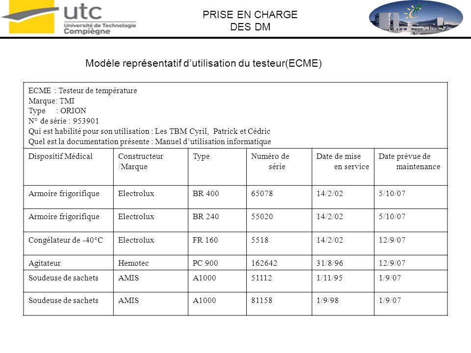 PRISE EN CHARGE DES DM Modèle représentatif dutilisation du testeur(ECME) ECME : Testeur de température Marque: TMI Type : ORION N° de série : 953901