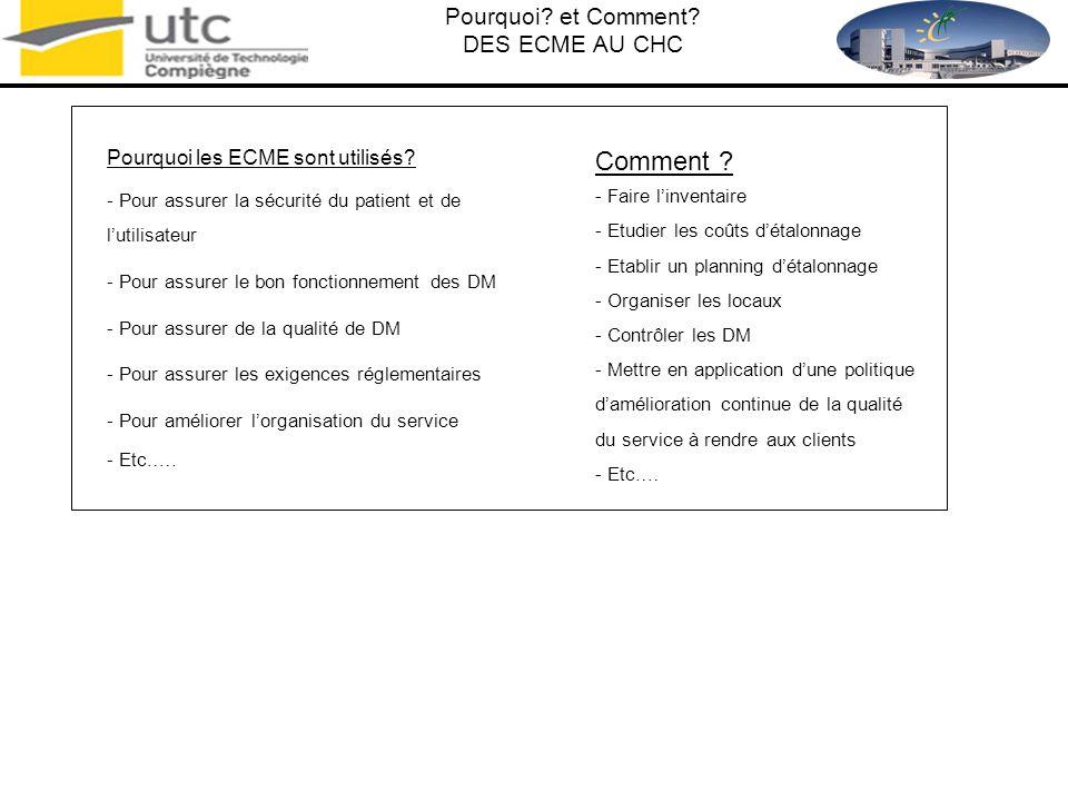 Pourquoi? et Comment? DES ECME AU CHC Pourquoi les ECME sont utilisés? - Pour assurer la sécurité du patient et de lutilisateur - Pour assurer le bon