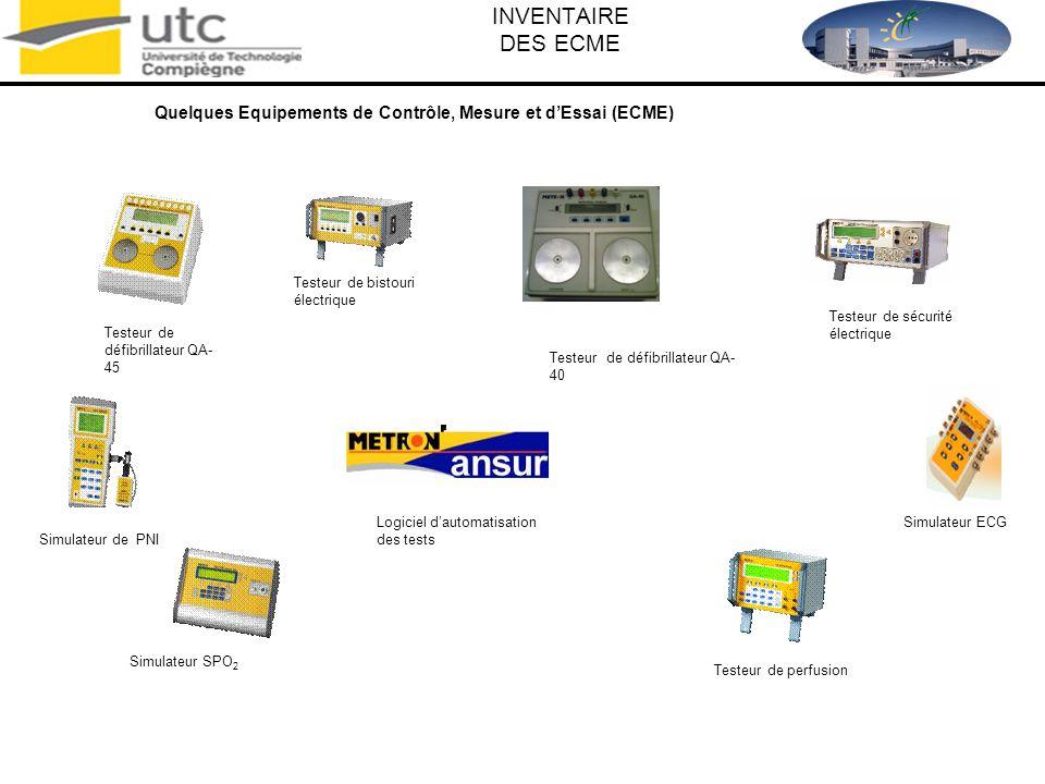 INVENTAIRE DES ECME Testeur de perfusion Simulateur ECG Simulateur SPO 2 Testeur de sécurité électrique Testeur de défibrillateur QA- 45 Simulateur de