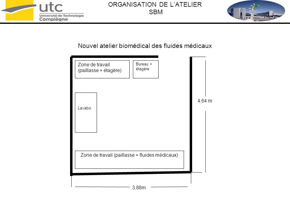 ORGANISATION DE LATELIER SBM Nouvel atelier biomédical des fluides médicaux 4,64 m Zone de travail (paillasse + étagère) Zone de travail (paillasse +