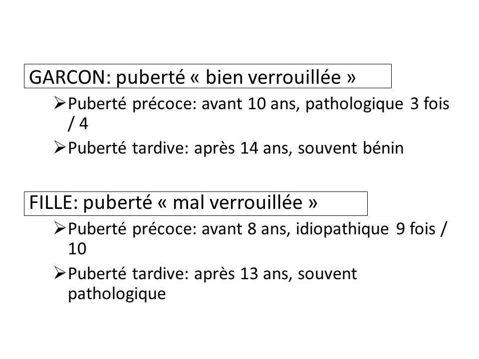 GARCON: puberté « bien verrouillée » Puberté précoce: avant 10 ans, pathologique 3 fois / 4 Puberté tardive: après 14 ans, souvent bénin FILLE: pubert