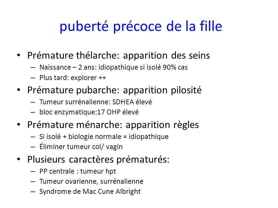 puberté précoce de la fille Prémature thélarche: apparition des seins – Naissance – 2 ans: idiopathique si isolé 90% cas – Plus tard: explorer ++ Prém