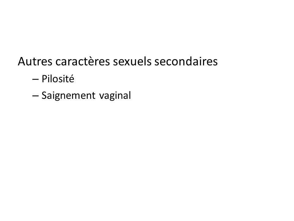 Autres caractères sexuels secondaires – Pilosité – Saignement vaginal