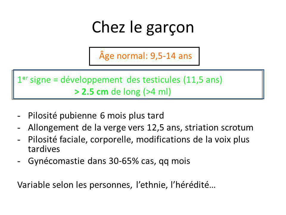 Chez le garçon Âge normal: 9,5-14 ans 1 er signe = développement des testicules (11,5 ans) > 2.5 cm de long (>4 ml) - Pilosité pubienne 6 mois plus ta
