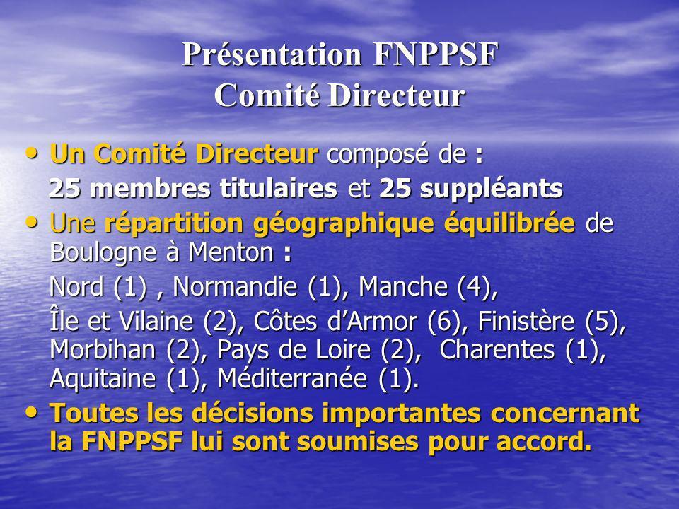 Présentation FNPPSF Comité Directeur Un Comité Directeur composé de : Un Comité Directeur composé de : 25 membres titulaires et 25 suppléants 25 membr