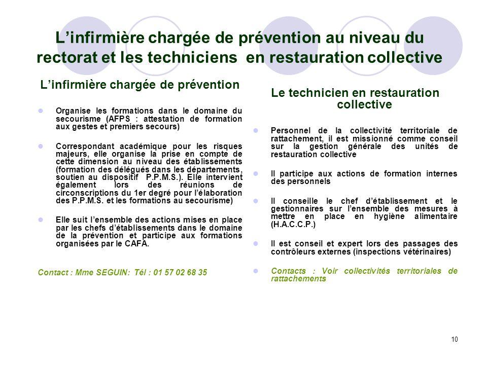 10 Linfirmière chargée de prévention au niveau du rectorat et les techniciens en restauration collective Linfirmière chargée de prévention Organise le