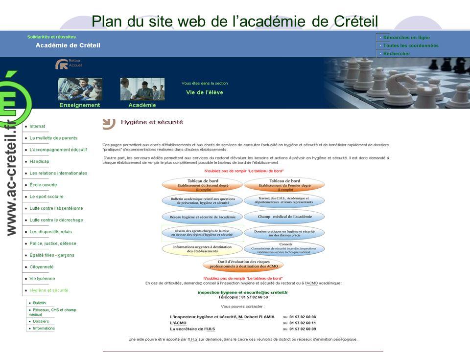 14 Plan du site web de lacadémie de Créteil