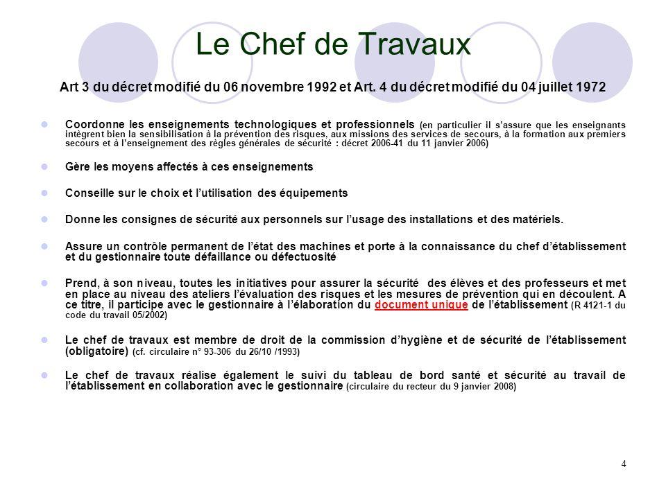 4 Le Chef de Travaux Art 3 du décret modifié du 06 novembre 1992 et Art. 4 du décret modifié du 04 juillet 1972 Coordonne les enseignements technologi