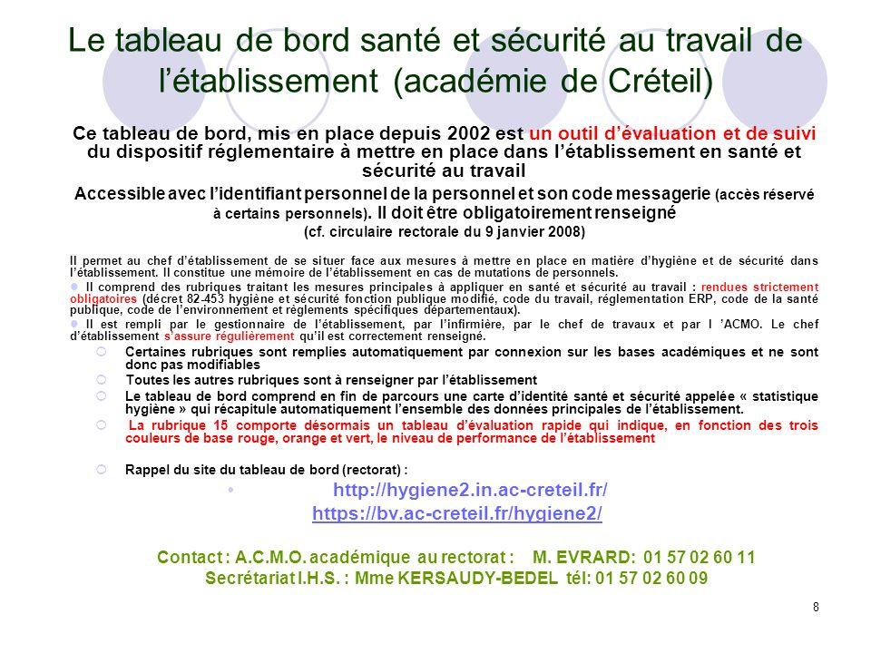 8 Le tableau de bord santé et sécurité au travail de létablissement (académie de Créteil) Ce tableau de bord, mis en place depuis 2002 est un outil dé