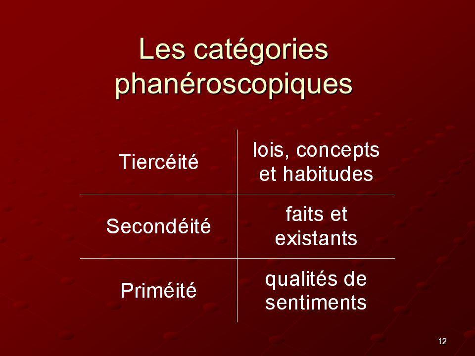 12 Les catégories phanéroscopiques