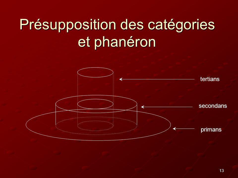 13 Présupposition des catégories et phanéron primans secondans tertians