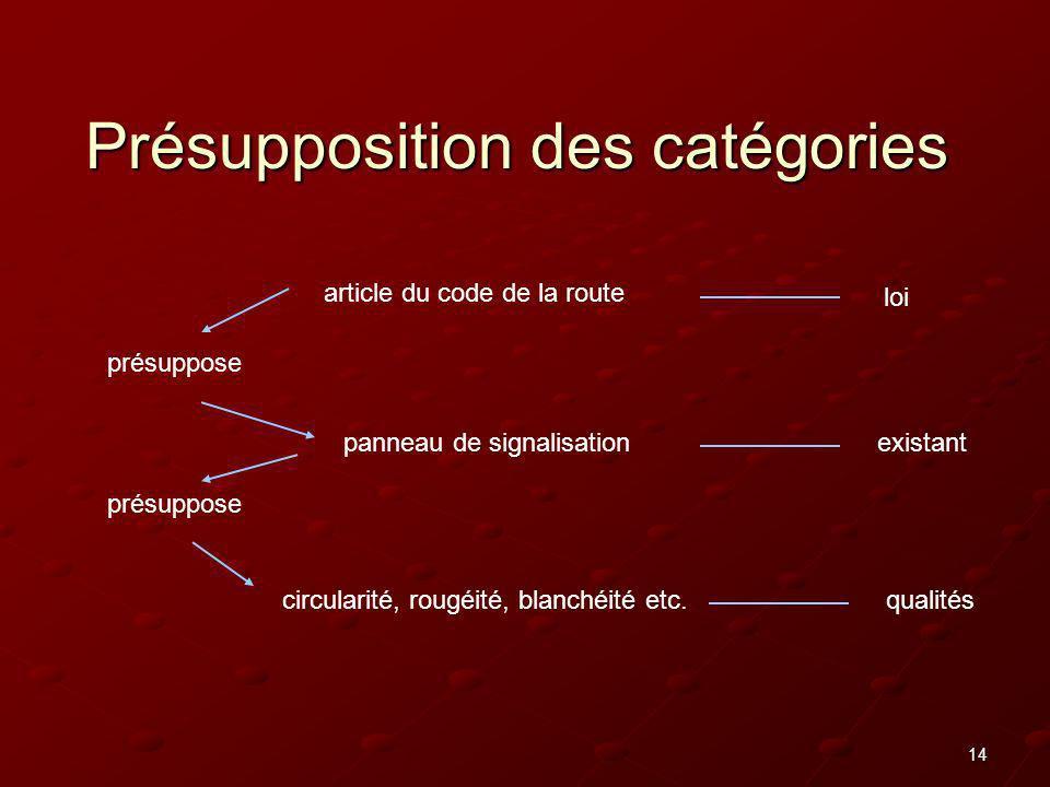 14 Présupposition des catégories qualités existant loi article du code de la route panneau de signalisation circularité, rougéité, blanchéité etc. pré