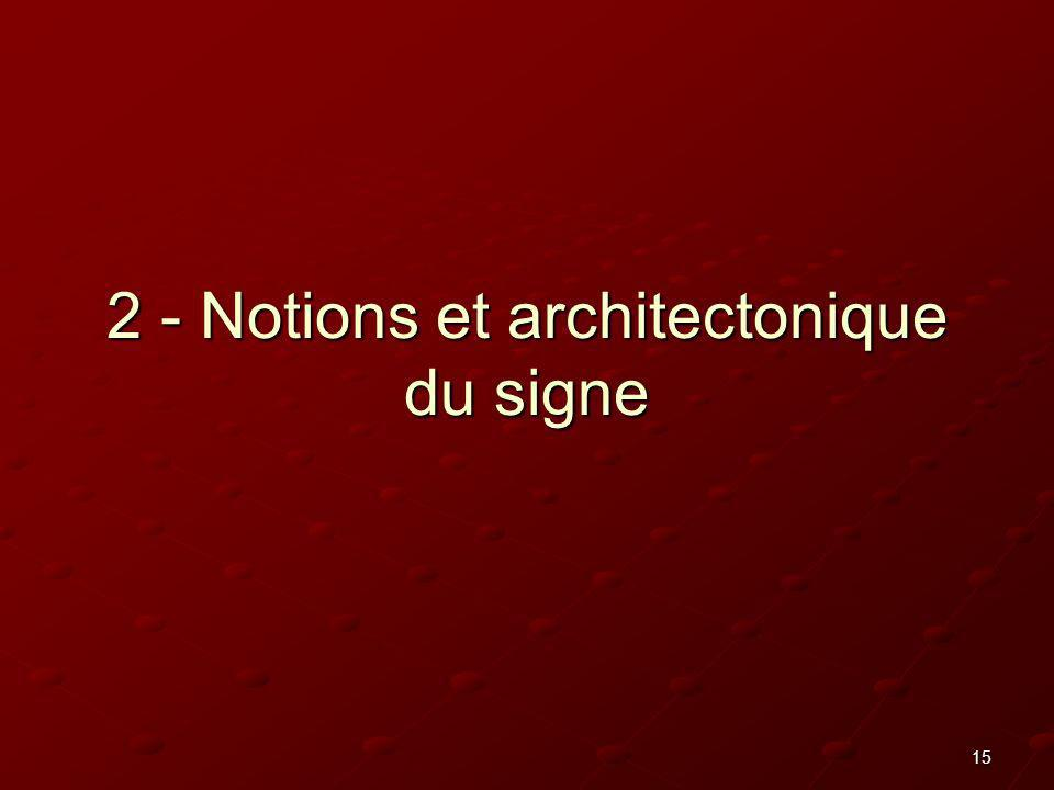 15 2 - Notions et architectonique du signe