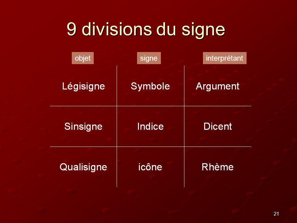 21 9 divisions du signe objetsigneinterprétant