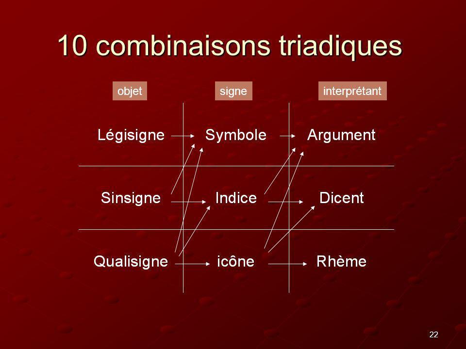 22 10 combinaisons triadiques objetsigneinterprétant