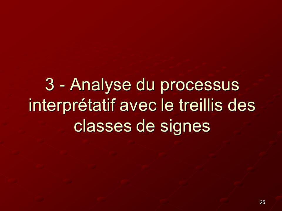 25 3 - Analyse du processus interprétatif avec le treillis des classes de signes