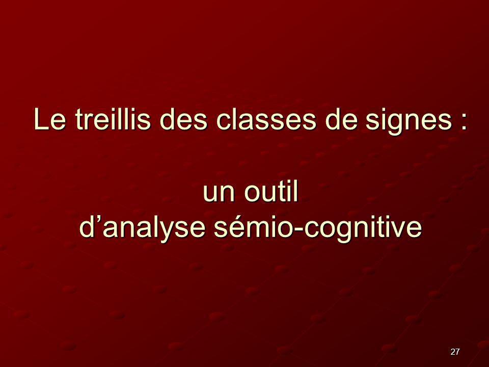 27 Le treillis des classes de signes : un outil danalyse sémio-cognitive