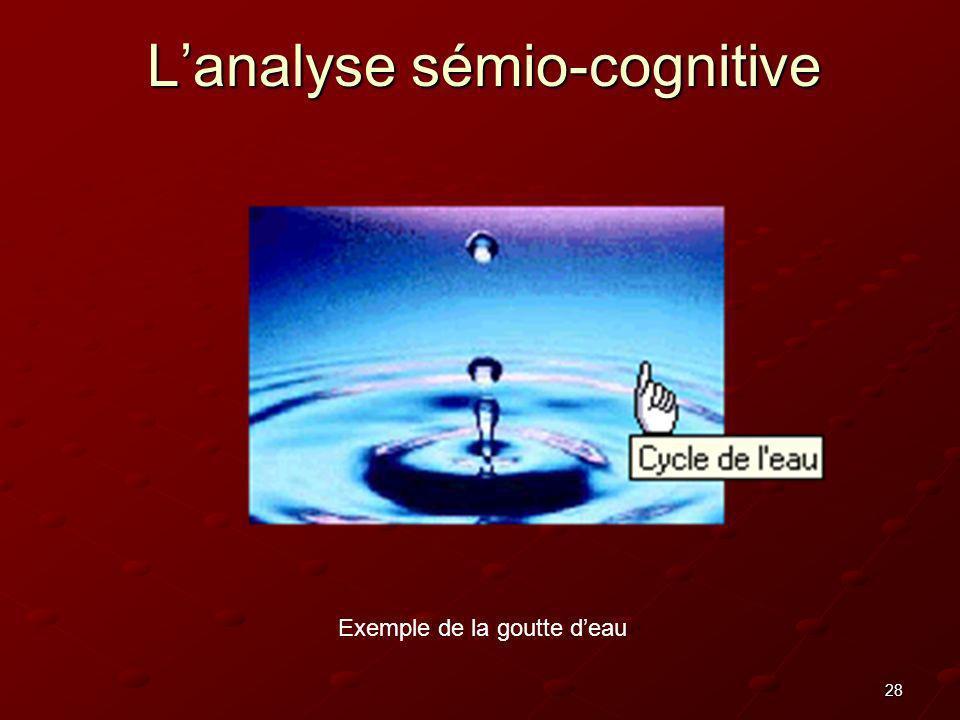 28 Lanalyse sémio-cognitive Exemple de la goutte deau