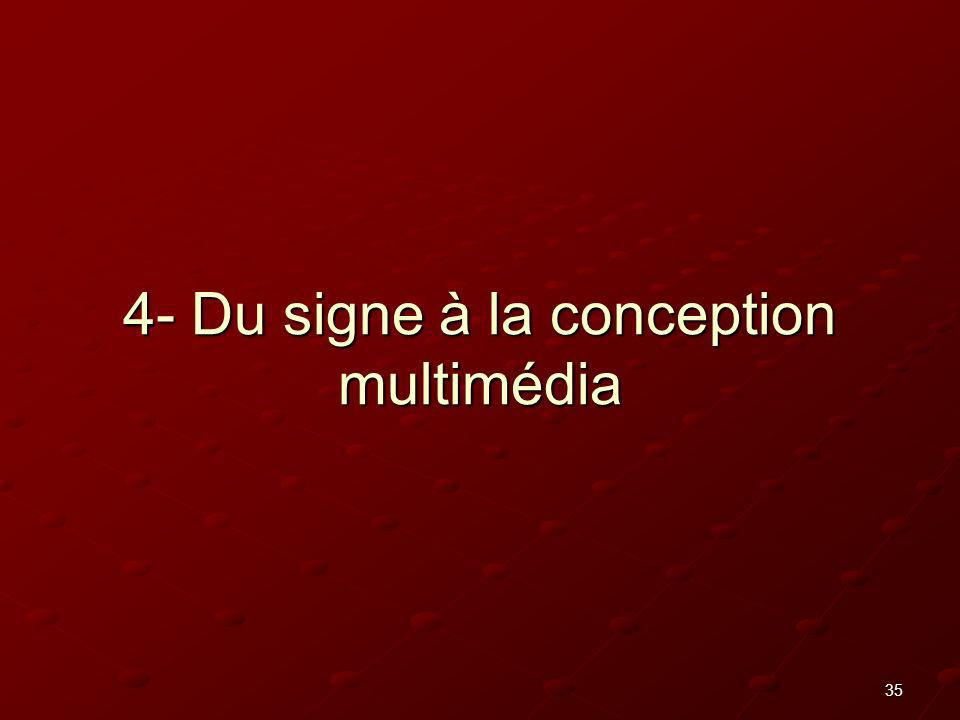 35 4- Du signe à la conception multimédia