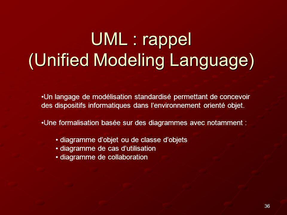 36 UML : rappel (Unified Modeling Language) Un langage de modélisation standardisé permettant de concevoir des dispositifs informatiques dans lenviron